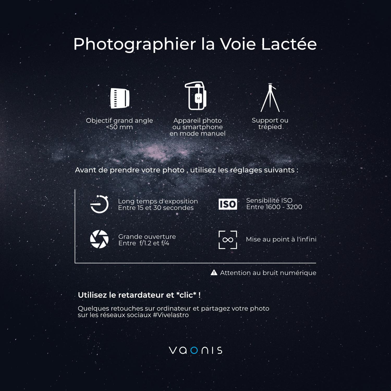 Infographie Photographie Voie Lactée