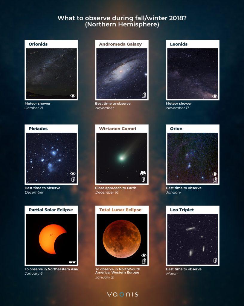 Stargazing fall-winter 2018
