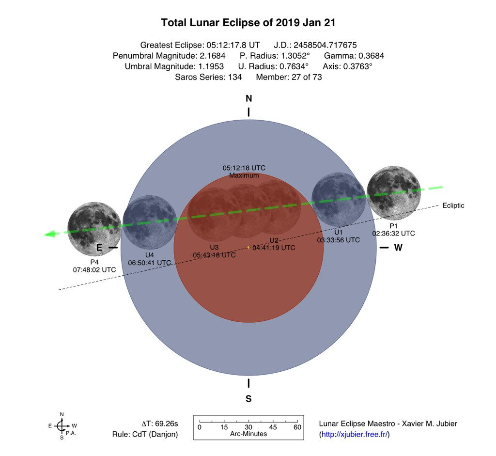 Eclipse de lune 21 janvier 2019 Xavier Jubier